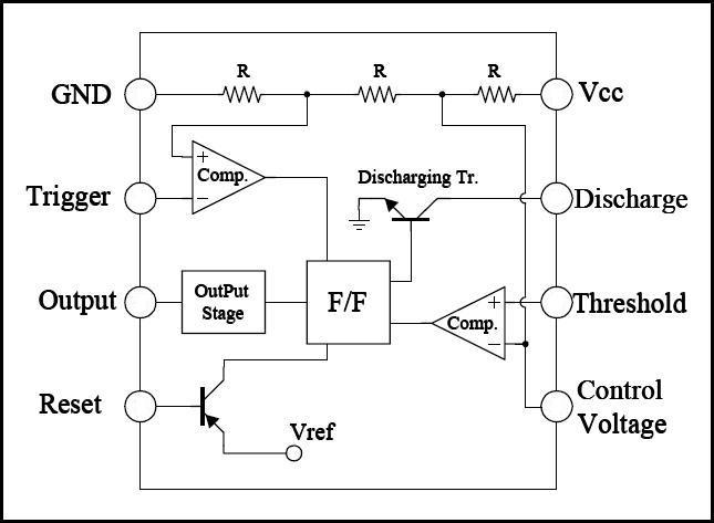 Функциональная схема NE556