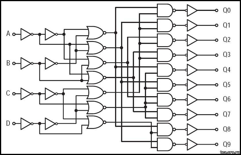 Логическая структура микросхемы К561ИД1.