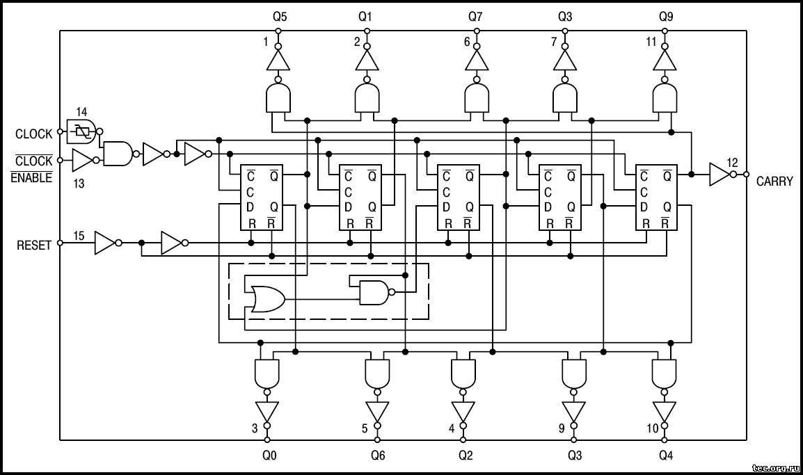 Структурная схема микросхемы К561ИЕ8.