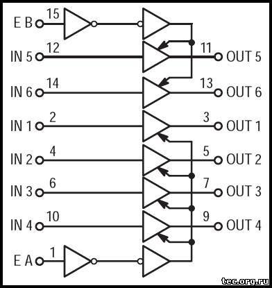 Логическая схема К561ЛН3: