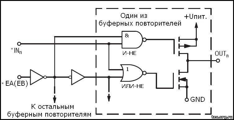 на схеме не показаны)