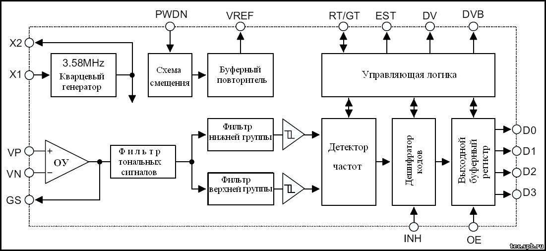 схема микросхемы HM9270D: