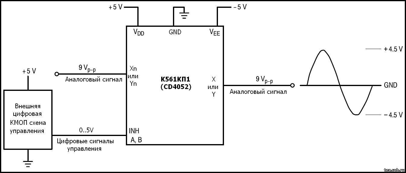 схемы включения микросхемы к561тм2