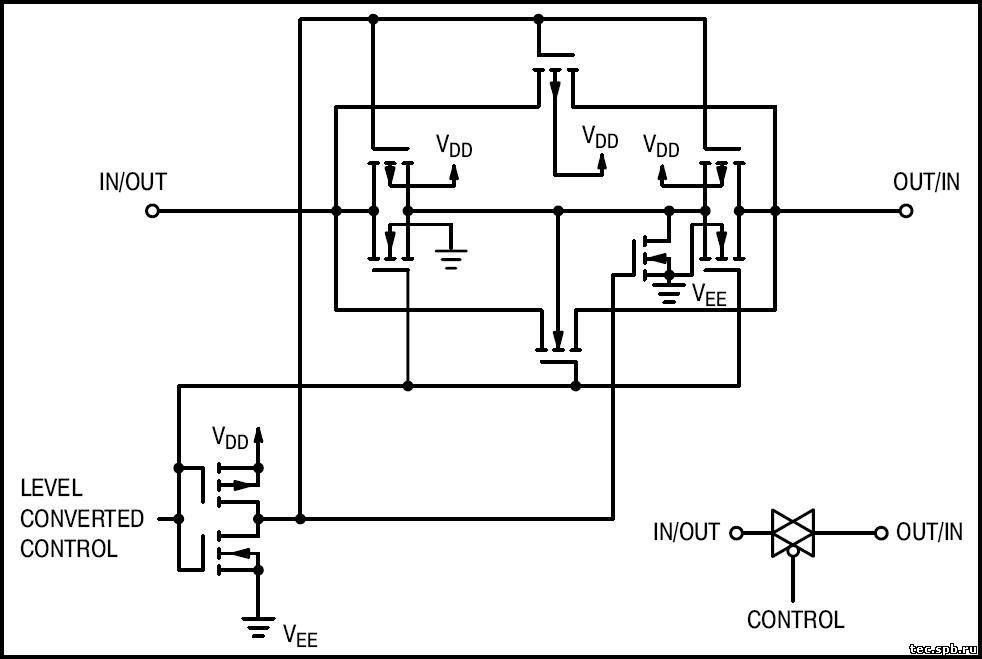 Схема одного вентиля