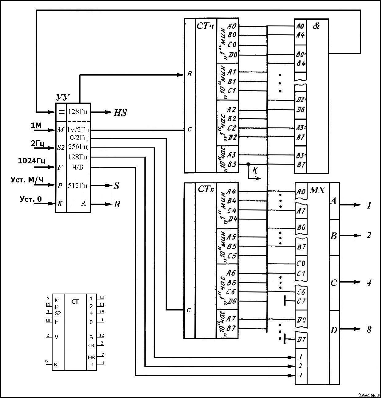 микросхема к561кп1 схема включения