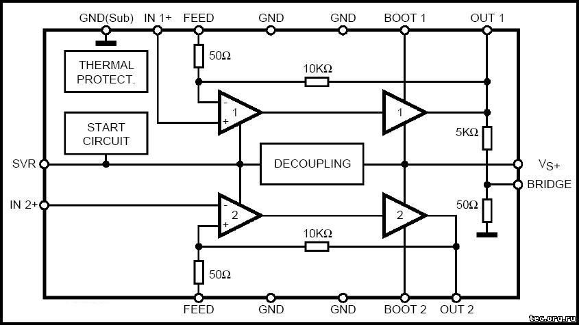 Блок-схема микросхемы TEA2025B