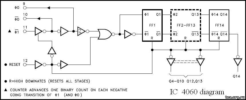схема микросхемы 4060:
