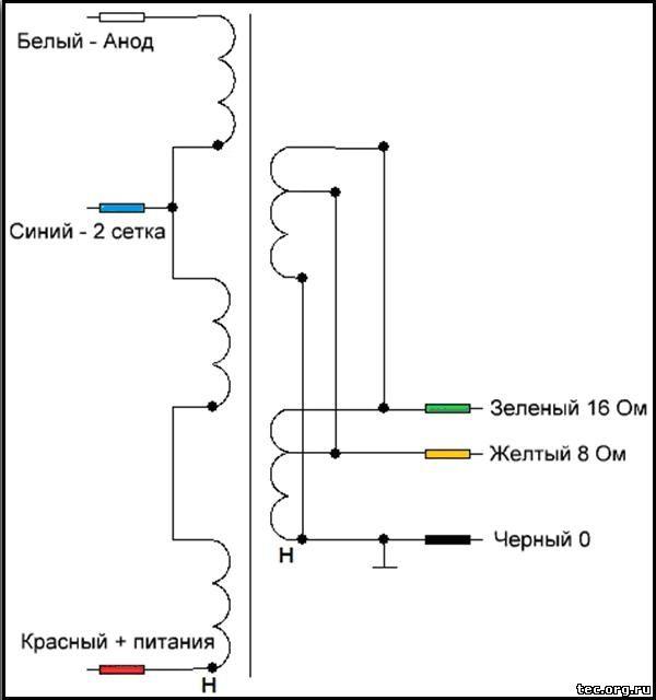 Схема трансформатора ТВЗ-1-9