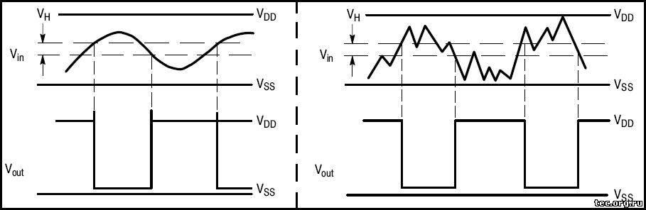 триггере Шмитта (м/с 4093)