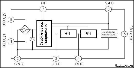Структурная схема IL2418N: